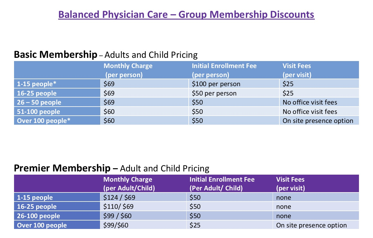 Group Membership Pricing_website