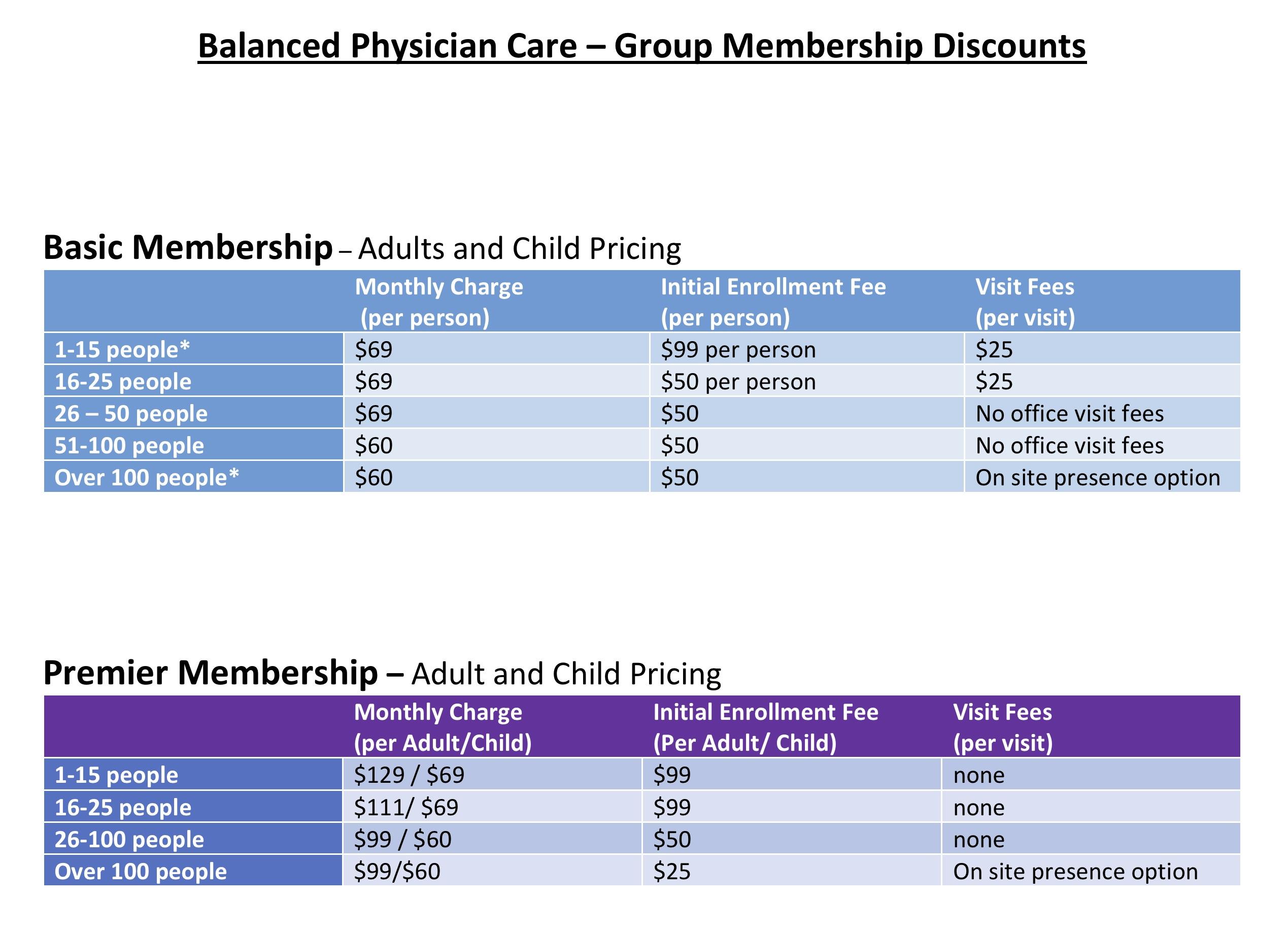 GroupMembership_Pricing 2020