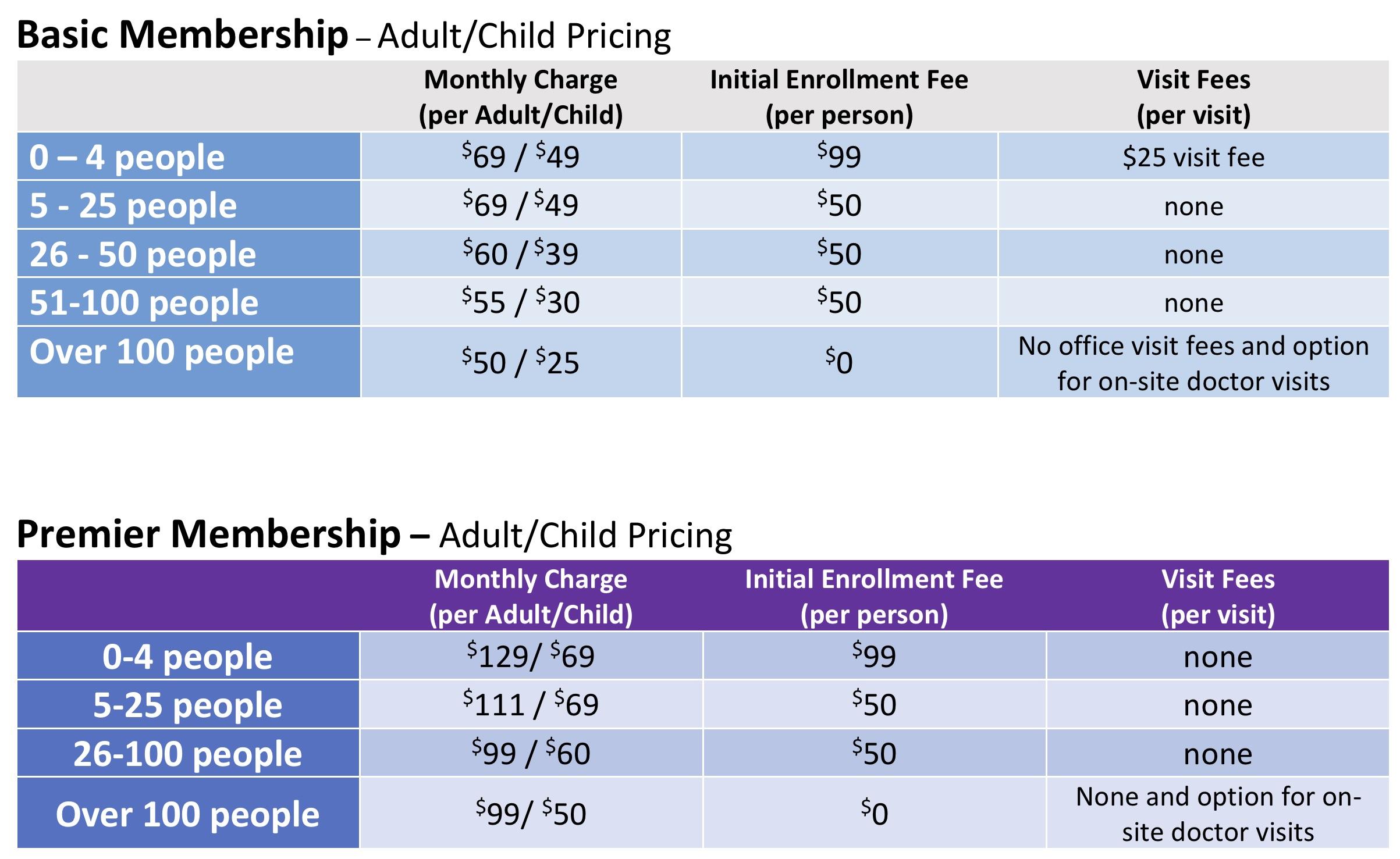 Business Membership Pricing