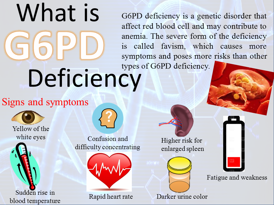What is a G6PD Deficiency?